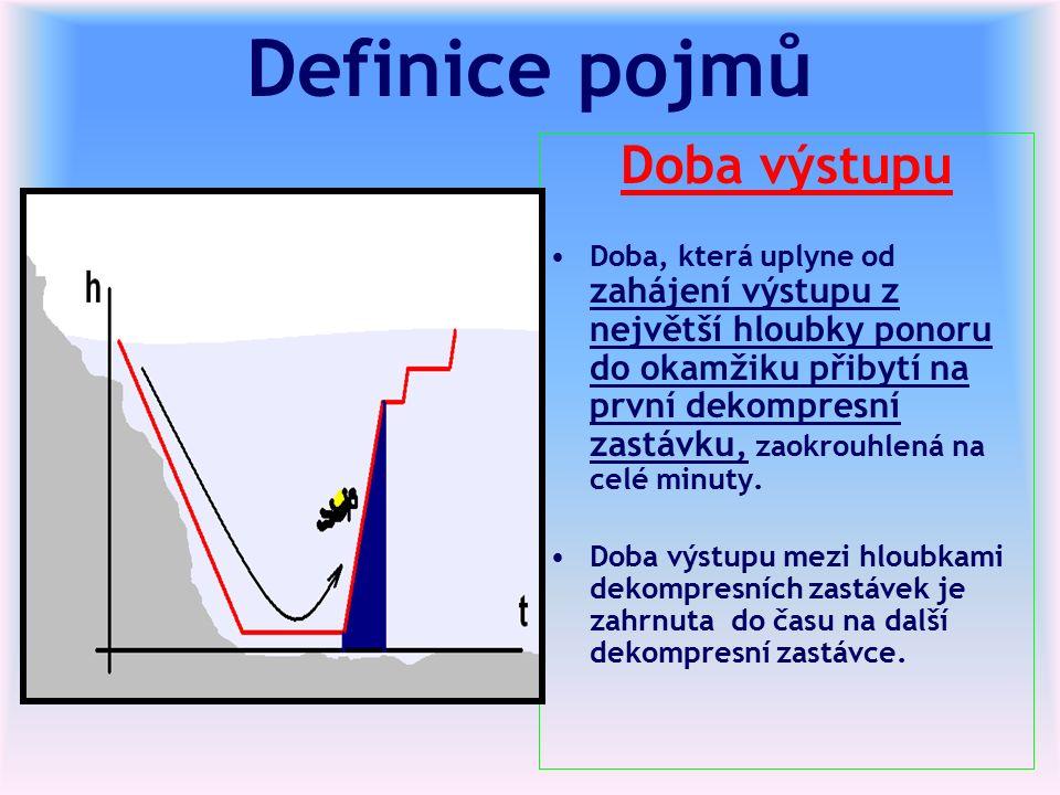 Definice pojmů Doba výstupu Doba, která uplyne od zahájení výstupu z největší hloubky ponoru do okamžiku přibytí na první dekompresní zastávku, zaokrouhlená na celé minuty.