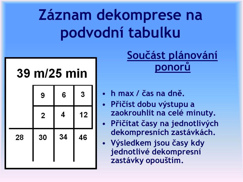 Záznam dekomprese na podvodní tabulku Součást plánování ponorů h max / čas na dně.