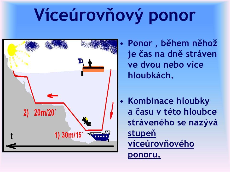 Víceúrovňový ponor Ponor, během něhož je čas na dně stráven ve dvou nebo více hloubkách.