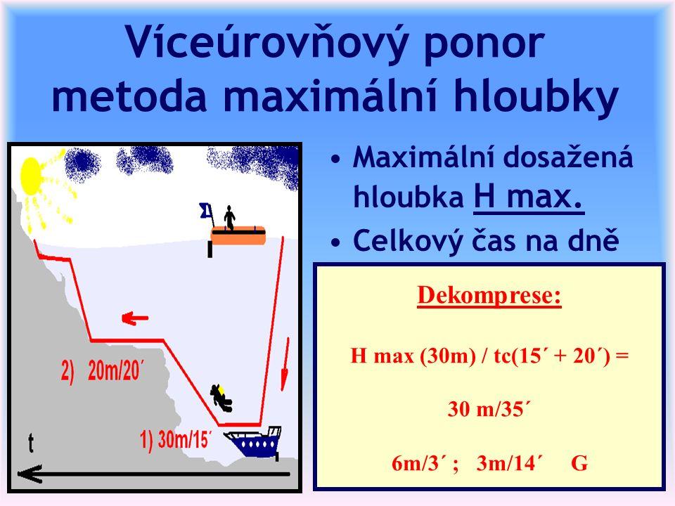 Víceúrovňový ponor metoda maximální hloubky Maximální dosažená hloubka H max.