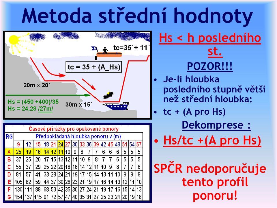 Metoda střední hodnoty Hs < h posledního st. POZOR!!.