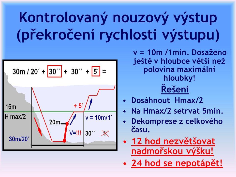 Kontrolovaný nouzový výstup (překročení rychlosti výstupu) v = 10m /1min.