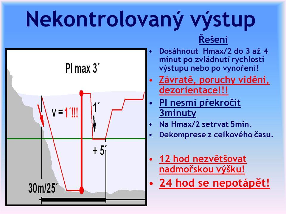Nekontrolovaný výstup Řešení Dosáhnout Hmax/2 do 3 až 4 minut po zvládnutí rychlosti výstupu nebo po vynoření.