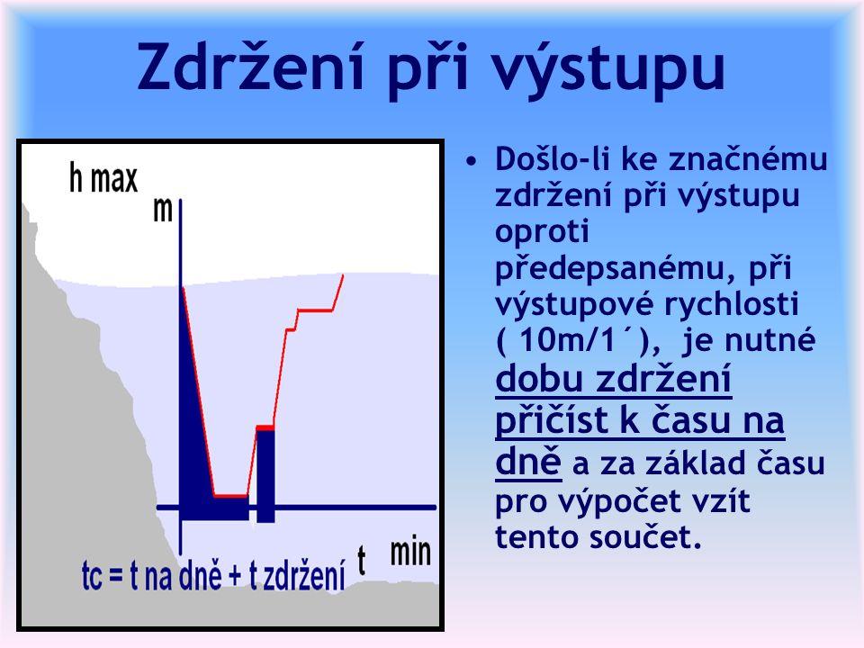 Zdržení při výstupu Došlo-li ke značnému zdržení při výstupu oproti předepsanému, při výstupové rychlosti ( 10m/1´), je nutné dobu zdržení přičíst k času na dně a za základ času pro výpočet vzít tento součet.
