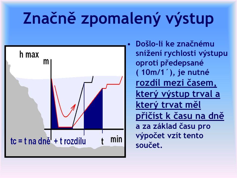 Značně zpomalený výstup Došlo-li ke značnému snížení rychlosti výstupu oproti předepsané ( 10m/1´), je nutné rozdíl mezi časem, který výstup trval a který trvat měl přičíst k času na dně a za základ času pro výpočet vzít tento součet.