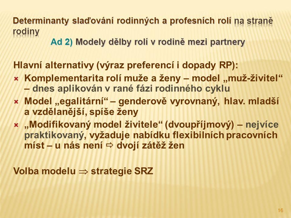"""16 Hlavní alternativy (výraz preferencí i dopady RP):  Komplementarita rolí muže a ženy – model """"muž-živitel – dnes aplikován v rané fázi rodinného cyklu  Model """"egalitární – genderově vyrovnaný, hlav."""