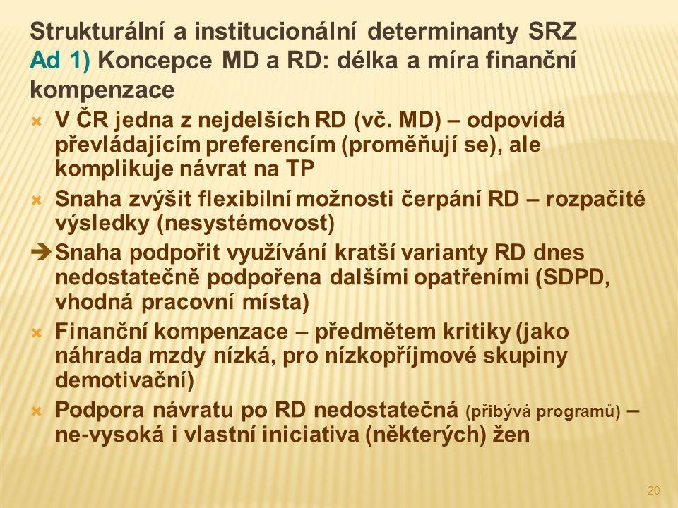  V ČR jedna z nejdelších RD (vč.