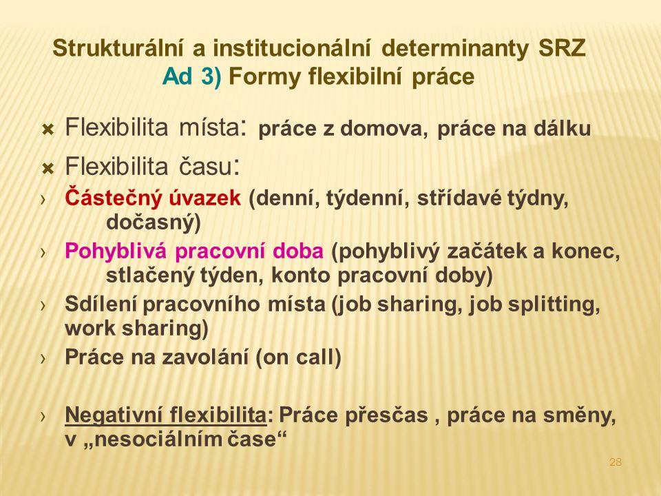 """28  Flexibilita místa : práce z domova, práce na dálku  Flexibilita času : › Částečný úvazek (denní, týdenní, střídavé týdny, dočasný) › Pohyblivá pracovní doba (pohyblivý začátek a konec, stlačený týden, konto pracovní doby) › Sdílení pracovního místa (job sharing, job splitting, work sharing) › Práce na zavolání (on call) › Negativní flexibilita: Práce přesčas, práce na směny, v """"nesociálním čase Strukturální a institucionální determinanty SRZ Ad 3) Formy flexibilní práce"""