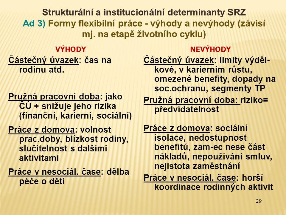 29 Strukturální a institucionální determinanty SRZ Ad 3) Formy flexibilní práce - výhody a nevýhody (závisí mj.