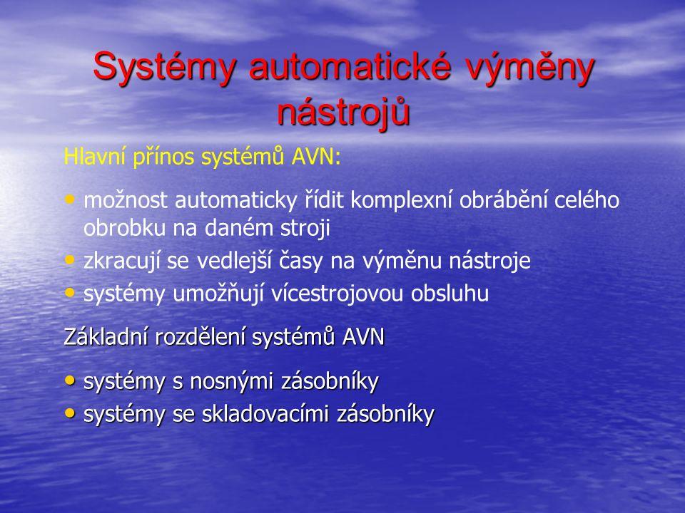 Hlavní přínos systémů AVN: možnost automaticky řídit komplexní obrábění celého obrobku na daném stroji zkracují se vedlejší časy na výměnu nástroje sy