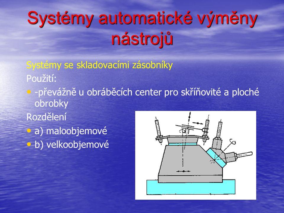 Systémy automatické výměny nástrojů Systémy se skladovacími zásobníky Použití: -převážně u obráběcích center pro skříňovité a ploché obrobky Rozdělení a) maloobjemové b) velkoobjemové