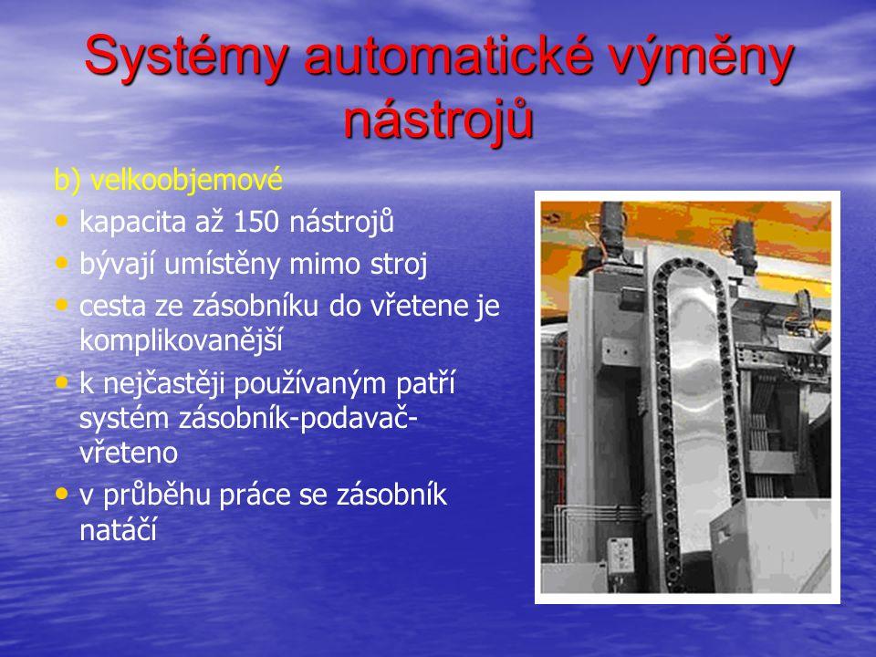 Systémy automatické výměny nástrojů b) velkoobjemové kapacita až 150 nástrojů bývají umístěny mimo stroj cesta ze zásobníku do vřetene je komplikovanější k nejčastěji používaným patří systém zásobník-podavač- vřeteno v průběhu práce se zásobník natáčí