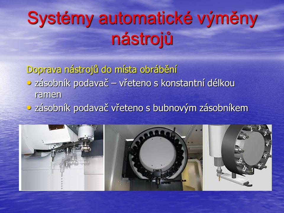 Systémy automatické výměny nástrojů Doprava nástrojů do místa obrábění zásobník podavač – vřeteno s konstantní délkou ramen zásobník podavač – vřeteno s konstantní délkou ramen zásobník podavač vřeteno s bubnovým zásobníkem zásobník podavač vřeteno s bubnovým zásobníkem