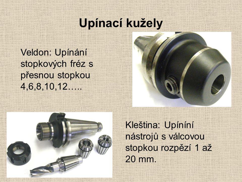 Upínací kužely Kleština: Upíníní nástrojů s válcovou stopkou rozpězí 1 až 20 mm.