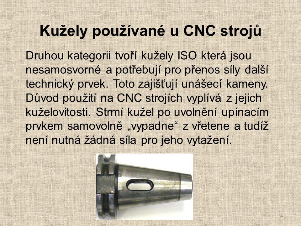 Kužely používané u CNC strojů 4 Druhou kategorii tvoří kužely ISO která jsou nesamosvorné a potřebují pro přenos síly další technický prvek.