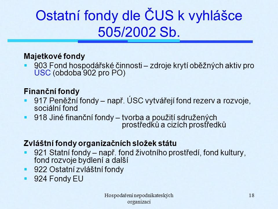 Hospodaření nepodnikateských organizací 18 Ostatní fondy dle ČUS k vyhlášce 505/2002 Sb.