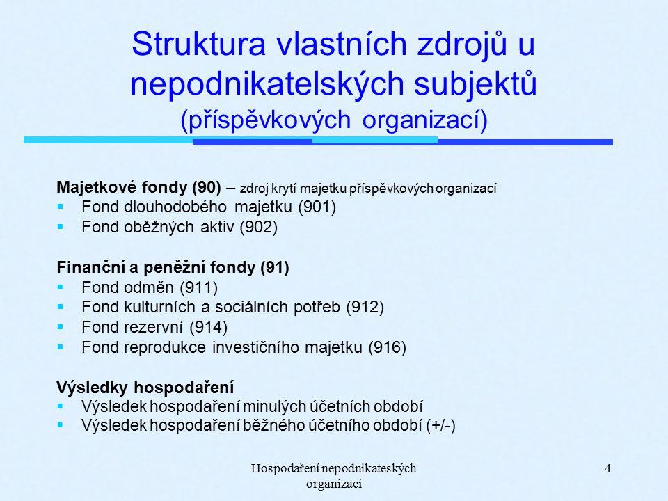 Hospodaření nepodnikateských organizací 4 Struktura vlastních zdrojů u nepodnikatelských subjektů (příspěvkových organizací) Majetkové fondy (90) – zdroj krytí majetku příspěvkových organizací  Fond dlouhodobého majetku (901)  Fond oběžných aktiv (902) Finanční a peněžní fondy (91)  Fond odměn (911)  Fond kulturních a sociálních potřeb (912)  Fond rezervní (914)  Fond reprodukce investičního majetku (916) Výsledky hospodaření  Výsledek hospodaření minulých účetních období  Výsledek hospodaření běžného účetního období (+/-)