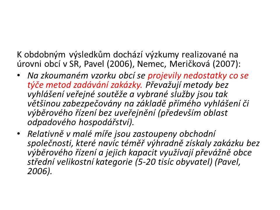 K obdobným výsledkům dochází výzkumy realizované na úrovni obcí v SR, Pavel (2006), Nemec, Meričková (2007): Na zkoumaném vzorku obcí se projevily nedostatky co se týče metod zadávání zakázky.