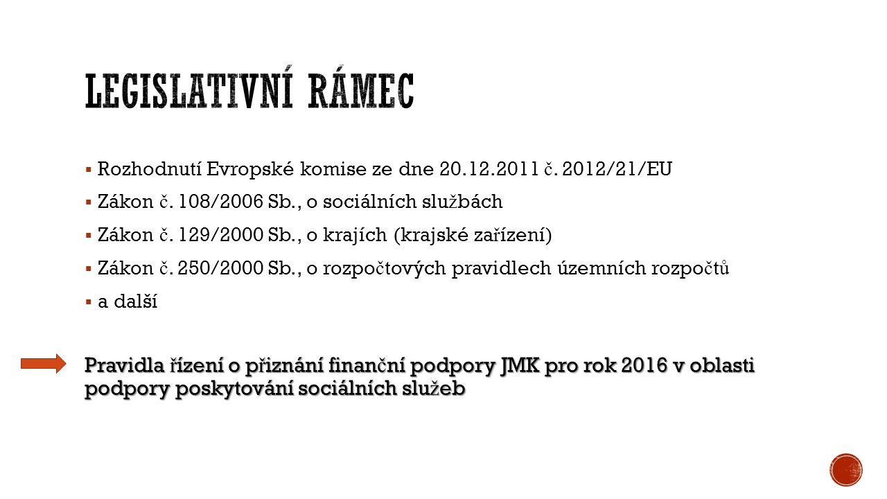  Rozhodnutí Evropské komise ze dne 20.12.2011 č. 2012/21/EU  Zákon č.
