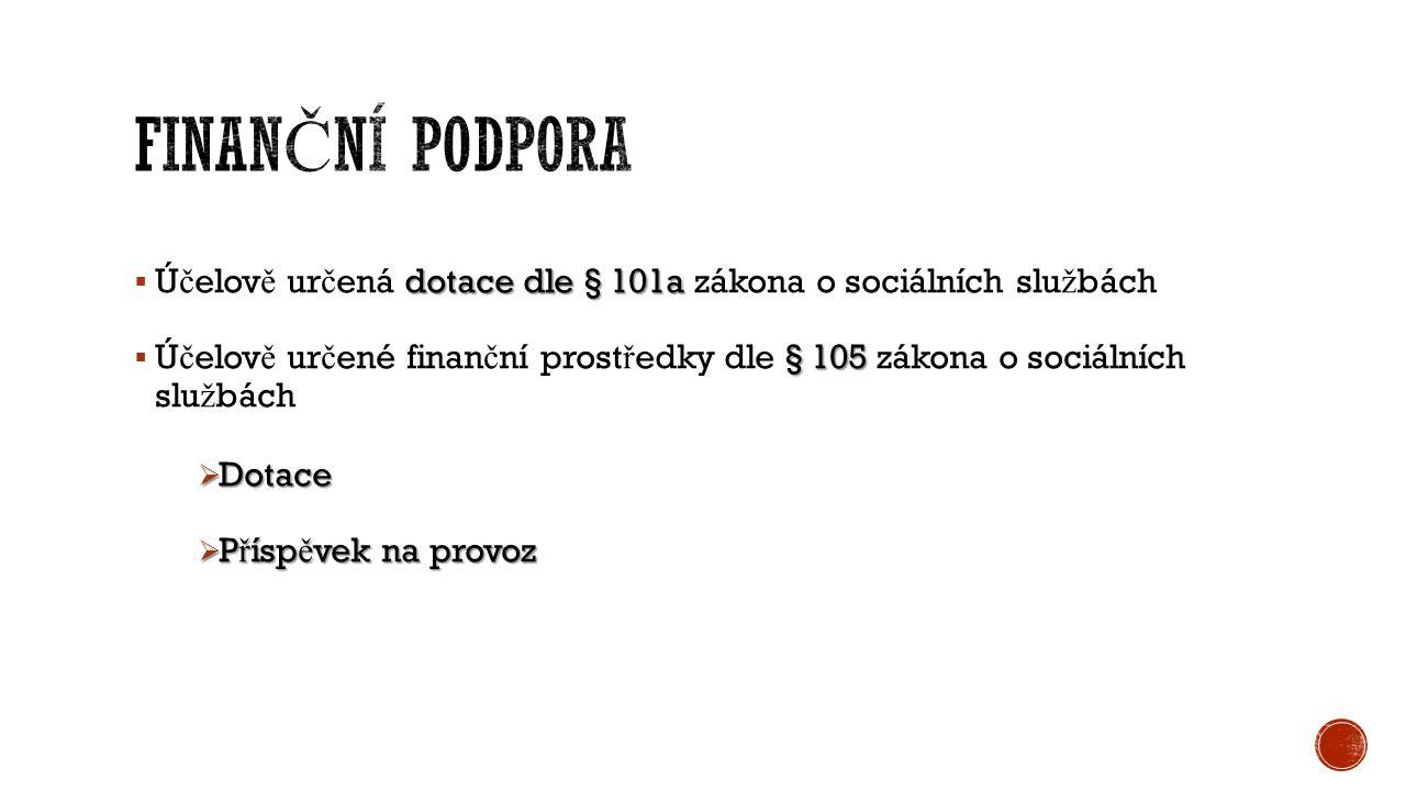 registru  Zápis v registru poskytovatel ů soc.slu ž eb dle § 85 zákona o soc.