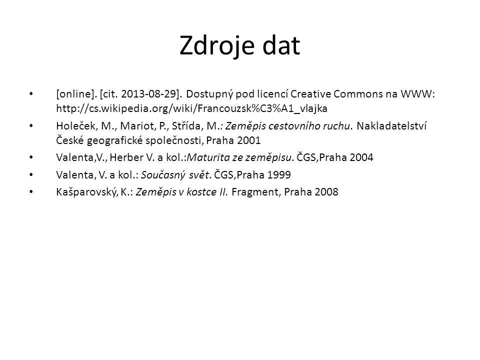 Zdroje dat [online]. [cit. 2013-08-29].