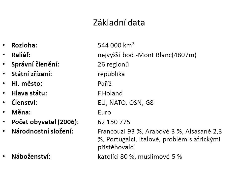 Základní data Rozloha: 544 000 km 2 Reliéf: nejvyšší bod -Mont Blanc(4807m) Správní členění: 26 regionů Státní zřízení: republika Hl.