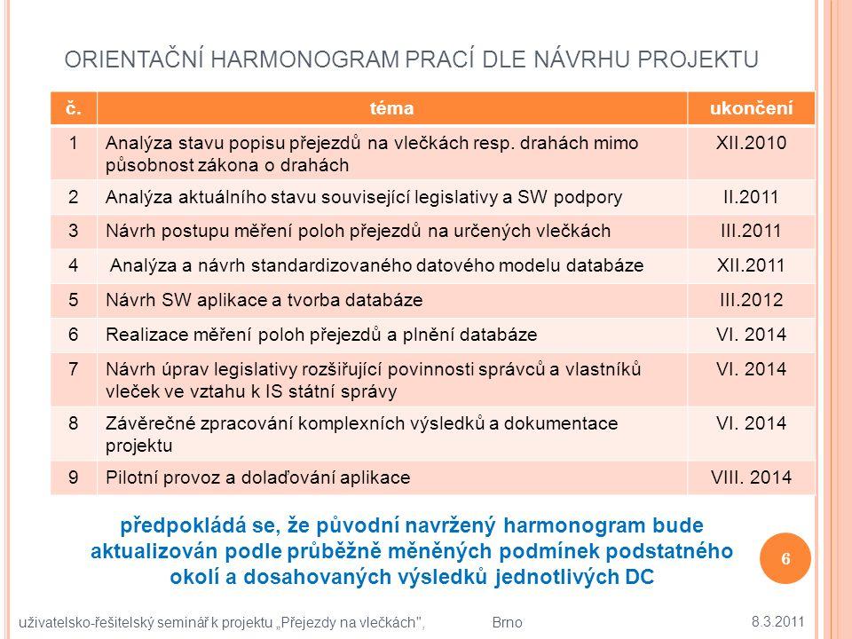 ORIENTAČNÍ HARMONOGRAM PRACÍ DLE NÁVRHU PROJEKTU č.témaukončení 1Analýza stavu popisu přejezdů na vlečkách resp.