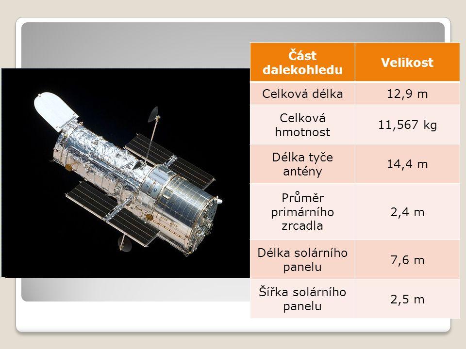 Část dalekohledu Velikost Celková délka12,9 m Celková hmotnost 11,567 kg Délka tyče antény 14,4 m Průměr primárního zrcadla 2,4 m Délka solárního panelu 7,6 m Šířka solárního panelu 2,5 m