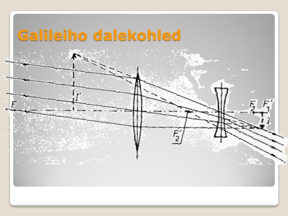 Galileiho dalekohled