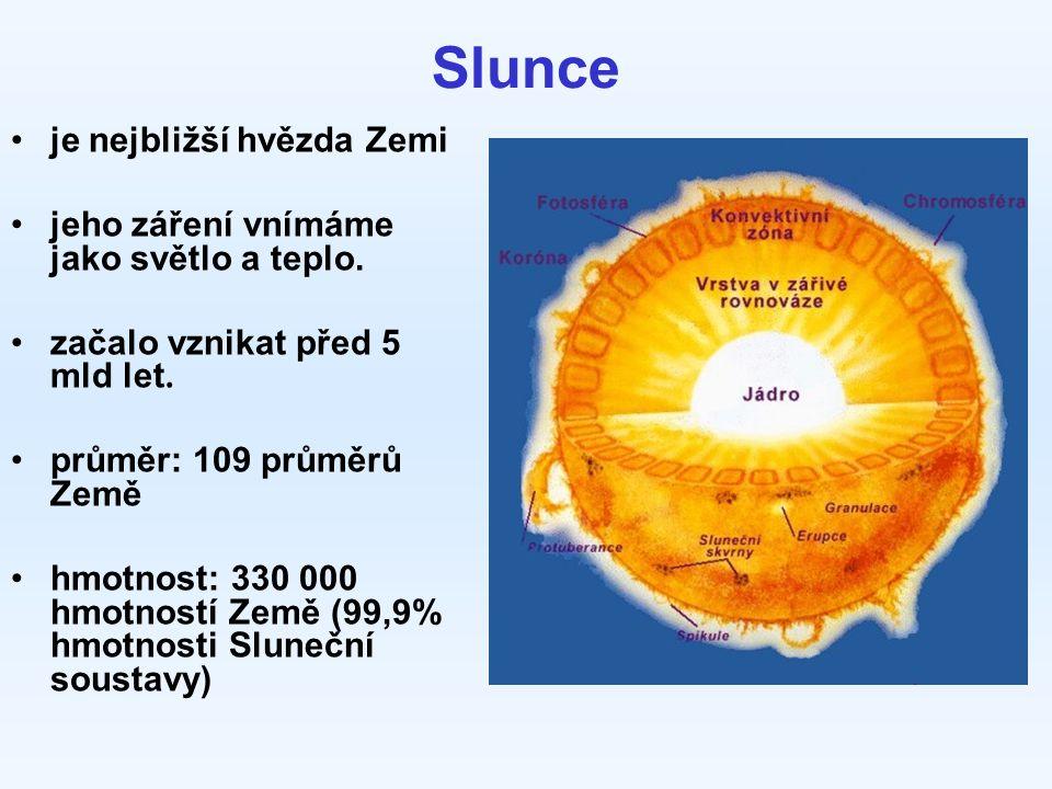 Slunce je nejbližší hvězda Zemi jeho záření vnímáme jako světlo a teplo.