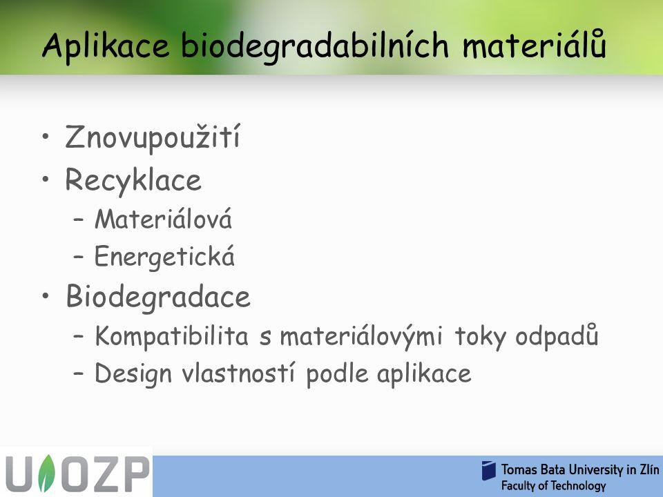 Aplikace biodegradabilních materiálů Znovupoužití Recyklace –Materiálová –Energetická Biodegradace –Kompatibilita s materiálovými toky odpadů –Design vlastností podle aplikace