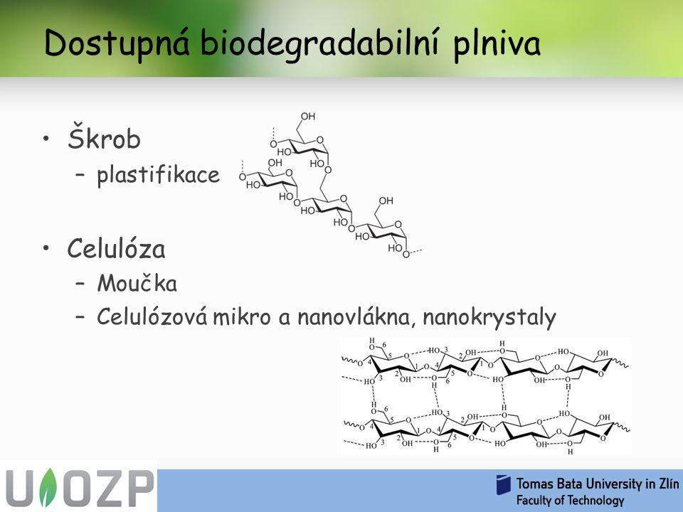 Dostupná biodegradabilní plniva Škrob –plastifikace Celulóza –Moučka –Celulózová mikro a nanovlákna, nanokrystaly