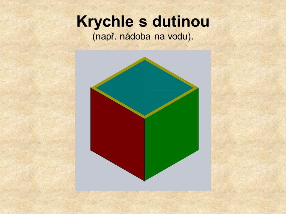 Plášť krychle. Stěny krychle tvoří její plášť. Kolik čtverců bude mít? Uměli byste ho nakreslit? 6