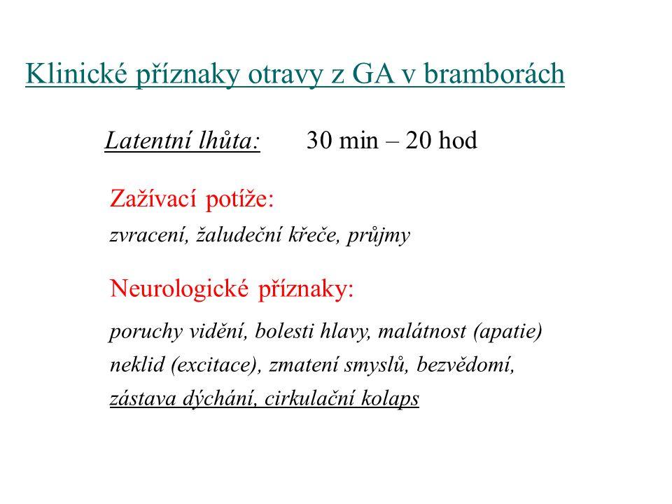 """Rezidua pesticidů a hladiny """"solaninu ve švédských bramborách ve vztahu k toxicitě (ADI) PreparátADIMRL% ADI / porci* Chlorpropham0.52.02 Diquat 0.080.16 Thiabendazol0.31.02 Acefát 0.003 0."""