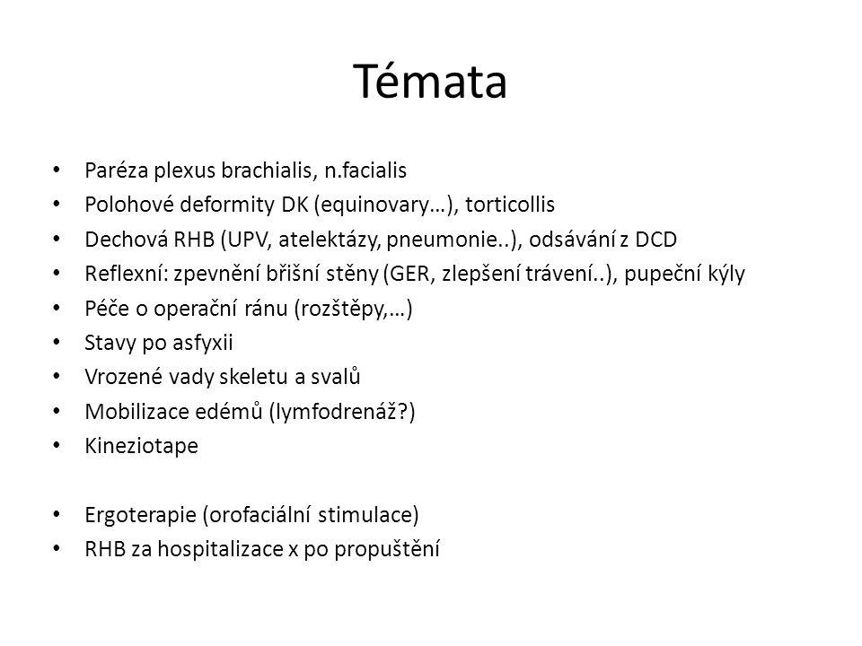 Témata Paréza plexus brachialis, n.facialis Polohové deformity DK (equinovary…), torticollis Dechová RHB (UPV, atelektázy, pneumonie..), odsávání z DCD Reflexní: zpevnění břišní stěny (GER, zlepšení trávení..), pupeční kýly Péče o operační ránu (rozštěpy,…) Stavy po asfyxii Vrozené vady skeletu a svalů Mobilizace edémů (lymfodrenáž?) Kineziotape Ergoterapie (orofaciální stimulace) RHB za hospitalizace x po propuštění