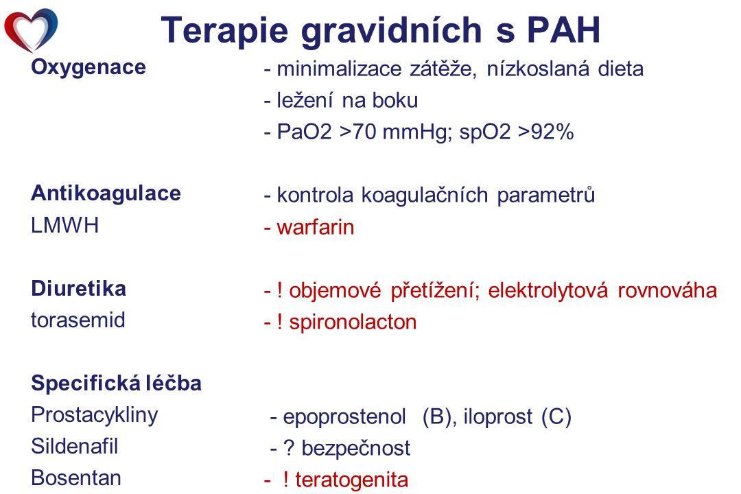 Terapie gravidních s PAH Oxygenace Antikoagulace LMWH Diuretika torasemid Specifická léčba Prostacykliny Sildenafil Bosentan - minimalizace zátěže, nízkoslaná dieta - ležení na boku - PaO2 >70 mmHg; spO2 >92% - kontrola koagulačních parametrů - warfarin - .