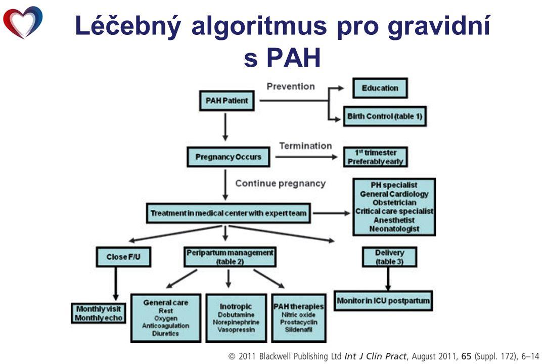 Léčebný algoritmus pro gravidní s PAH