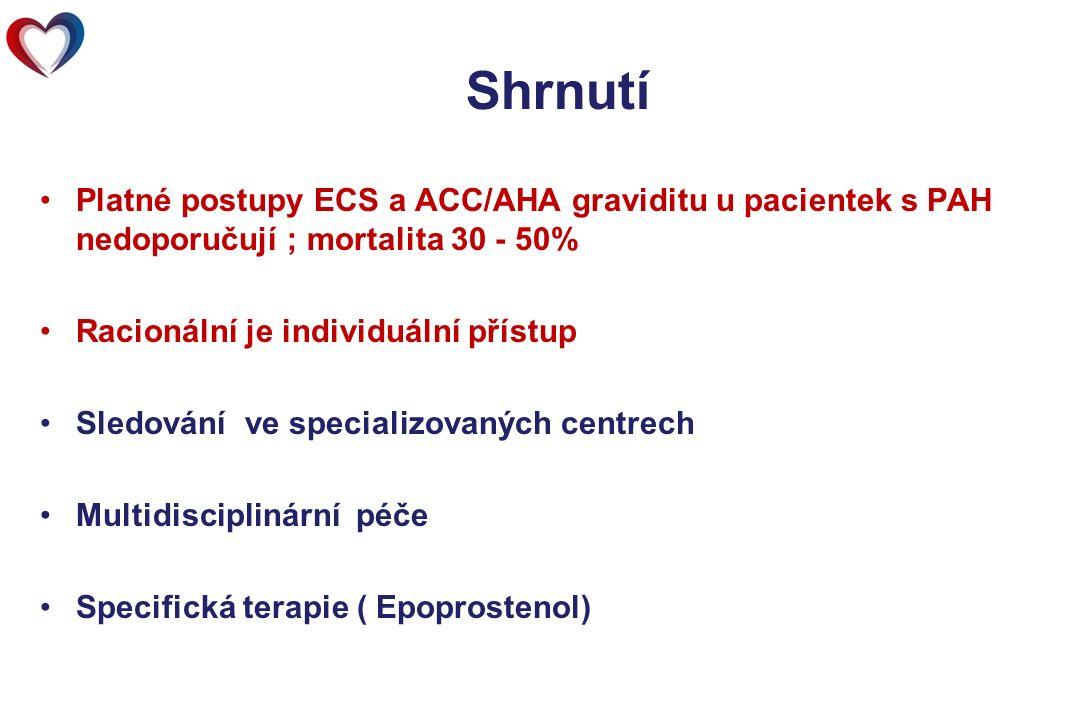 Shrnutí Platné postupy ECS a ACC/AHA graviditu u pacientek s PAH nedoporučují ; mortalita 30 - 50% Racionální je individuální přístup Sledování ve specializovaných centrech Multidisciplinární péče Specifická terapie ( Epoprostenol)