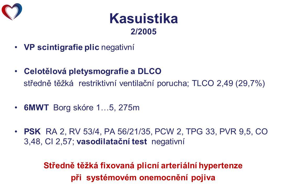 VP scintigrafie plic negativní Celotělová pletysmografie a DLCO středně těžká restriktivní ventilační porucha; TLCO 2,49 (29,7%) 6MWT Borg skóre 1…5, 275m PSK RA 2, RV 53/4, PA 56/21/35, PCW 2, TPG 33, PVR 9,5, CO 3,48, CI 2,57; vasodilatační test negativní Středně těžká fixovaná plicní arteriální hypertenze při systémovém onemocnění pojiva