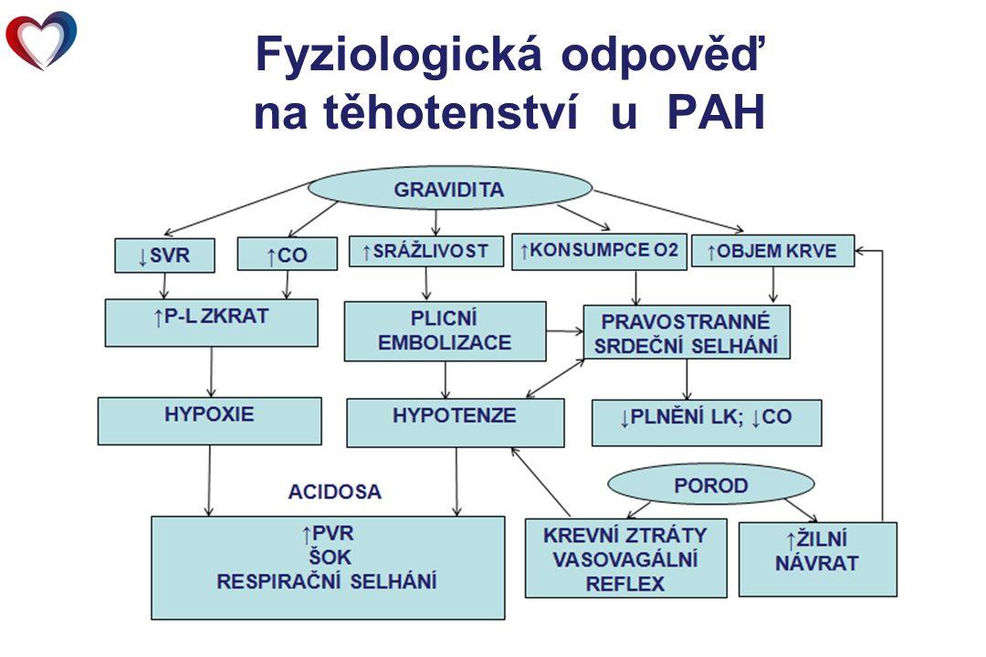 Fyziologická odpověď na těhotenství u PAH