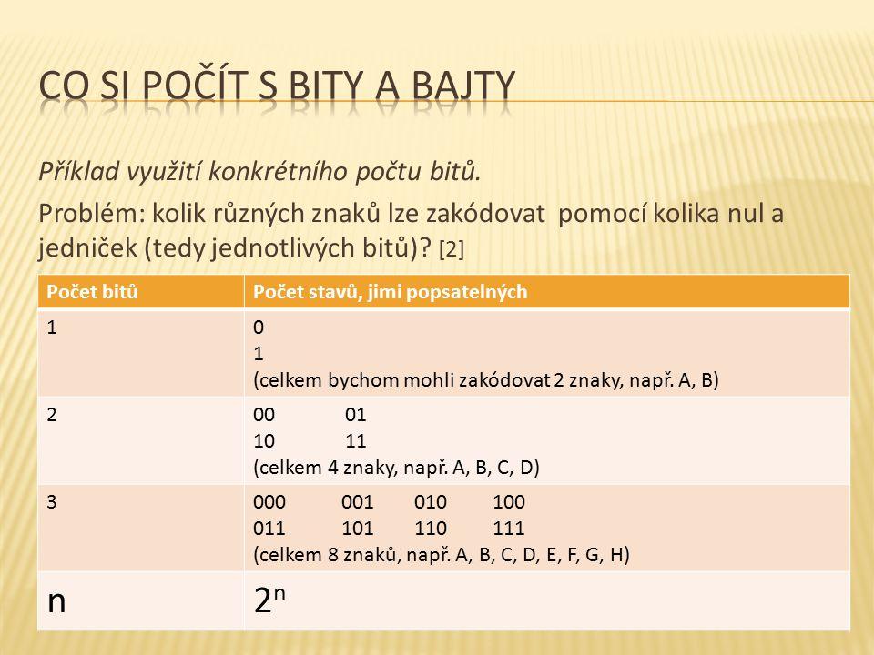 Příklad využití konkrétního počtu bitů.