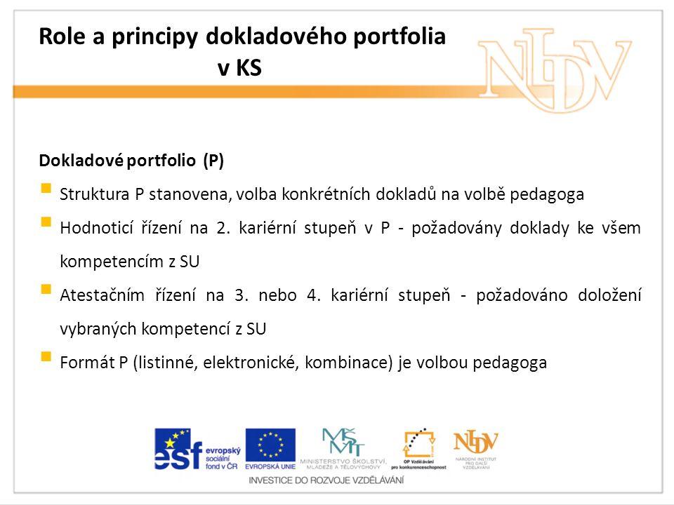 Role a principy dokladového portfolia v KS Dokladové portfolio (P)  Struktura P stanovena, volba konkrétních dokladů na volbě pedagoga  Hodnoticí řízení na 2.