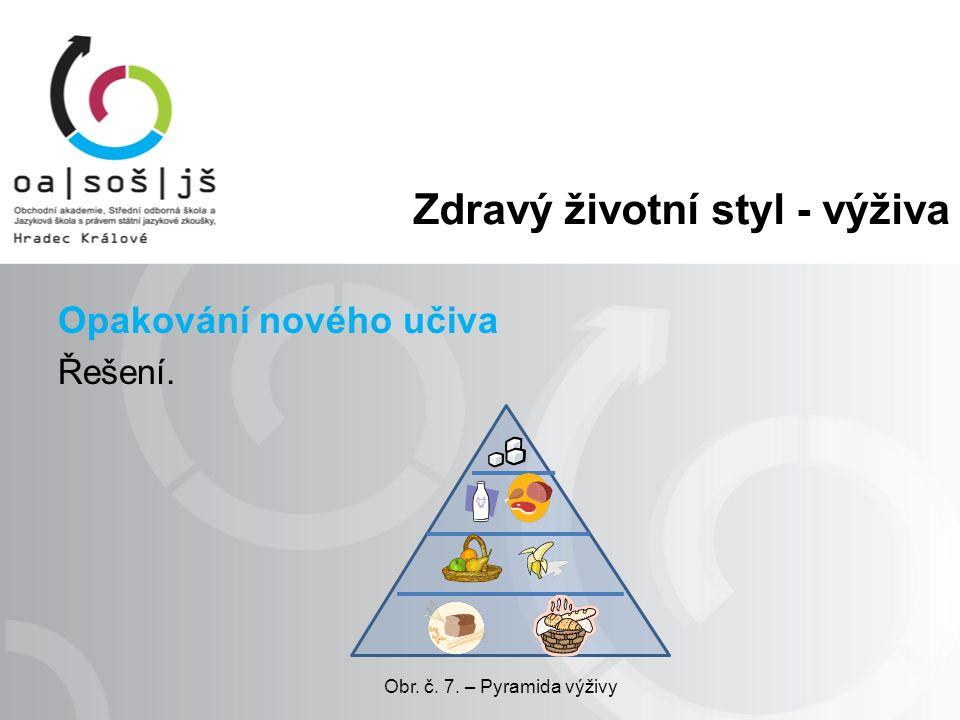 Zdravý životní styl - výživa Opakování nového učiva Řešení. Obr. č. 7. – Pyramida výživy