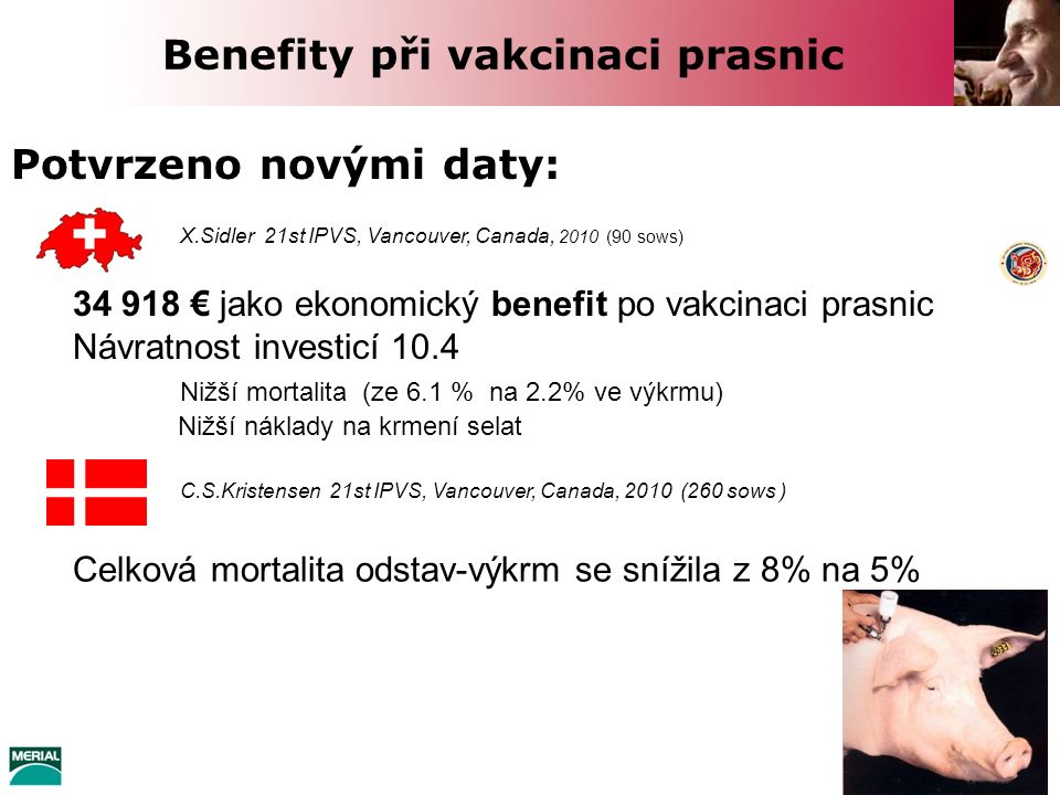Benefity při vakcinaci prasnic Potvrzeno novými daty: X.Sidler 21st IPVS, Vancouver, Canada, 2010 (90 sows) 34 918 € jako ekonomický benefit po vakcin