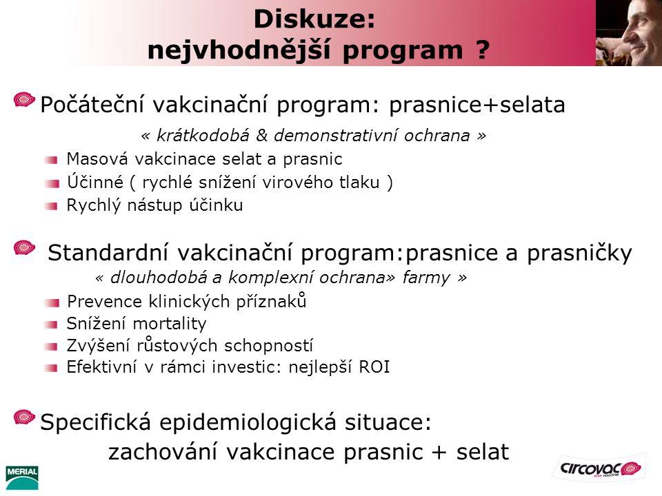 Diskuze: nejvhodnější program ? Počáteční vakcinační program: prasnice+selata « krátkodobá & demonstrativní ochrana » Masová vakcinace selat a prasnic