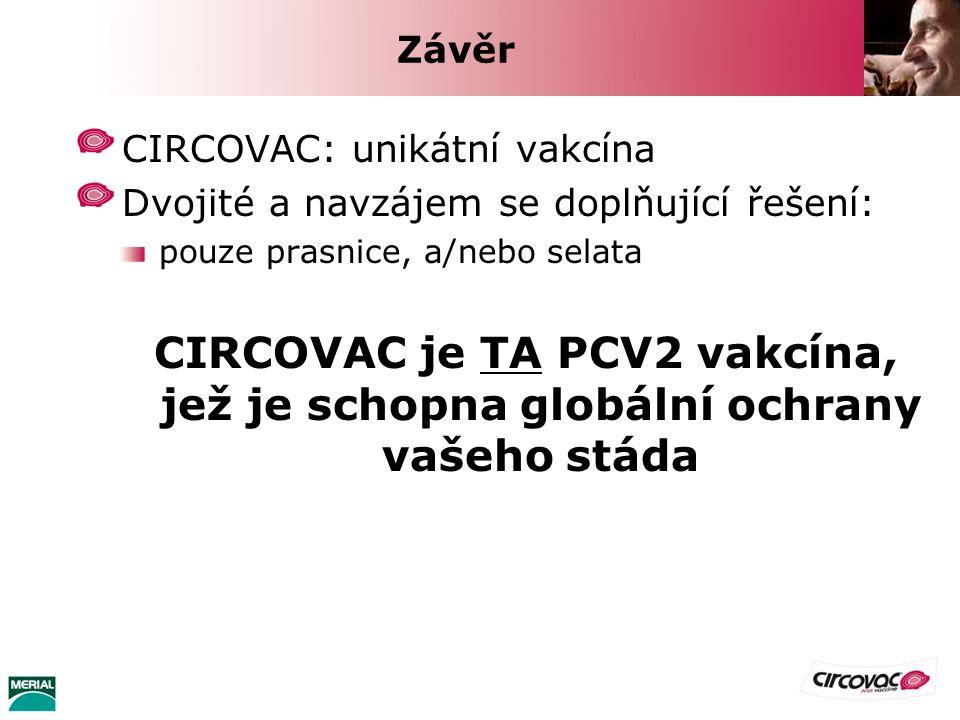 Závěr CIRCOVAC: unikátní vakcína Dvojité a navzájem se doplňující řešení: pouze prasnice, a/nebo selata CIRCOVAC je TA PCV2 vakcína, jež je schopna gl