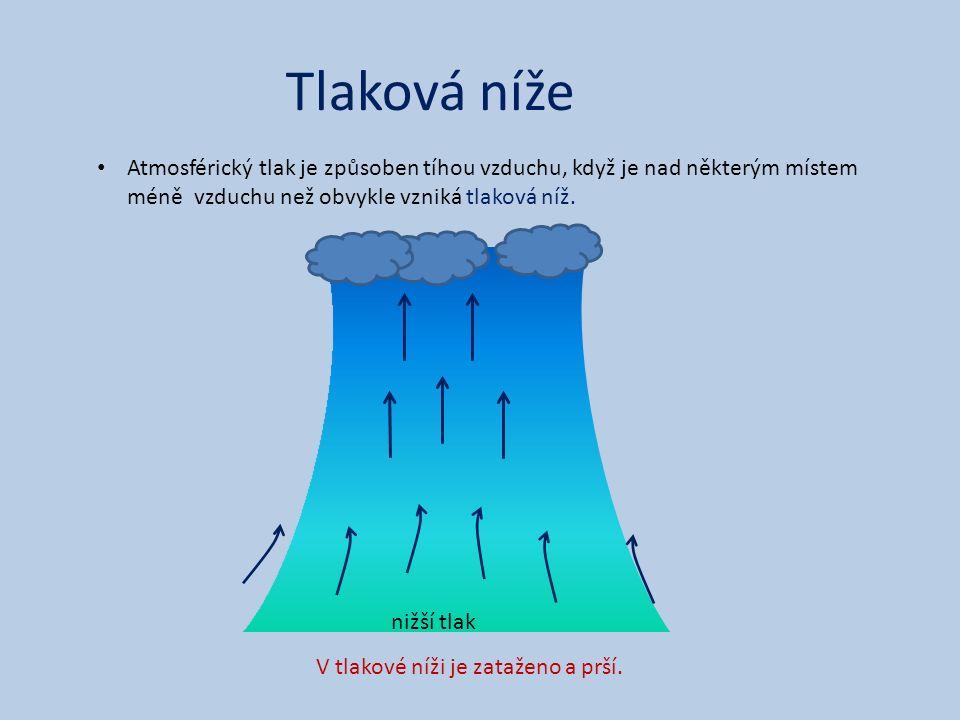 Tlaková níže Atmosférický tlak je způsoben tíhou vzduchu, když je nad některým místem méně vzduchu než obvykle vzniká tlaková níž.