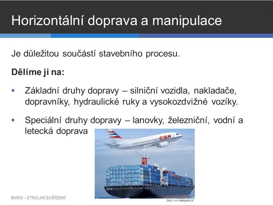 Horizontální doprava a manipulace Je důležitou součástí stavebního procesu.