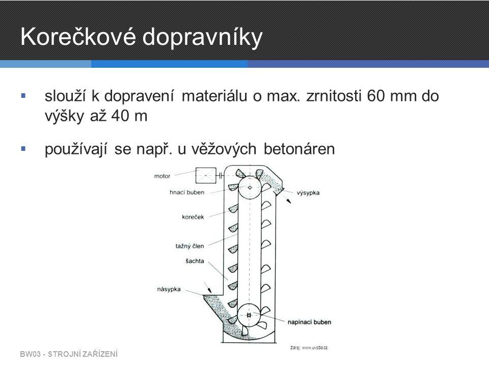 Korečkové dopravníky  slouží k dopravení materiálu o max.