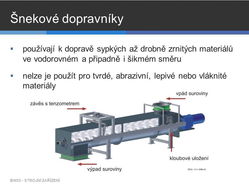 Šnekové dopravníky  používají k dopravě sypkých až drobně zrnitých materiálů ve vodorovném a připadně i šikmém směru  nelze je použít pro tvrdé, abrazivní, lepivé nebo vláknité materiály BW03 - STROJNÍ ZAŘÍZENÍ Zdroj: www.dites.cz